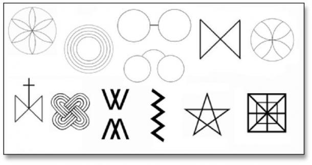 Quelques marques de protection rituelles populaires