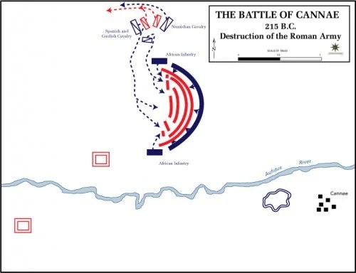 Battle of Cannae - Destruction of the Roman Army