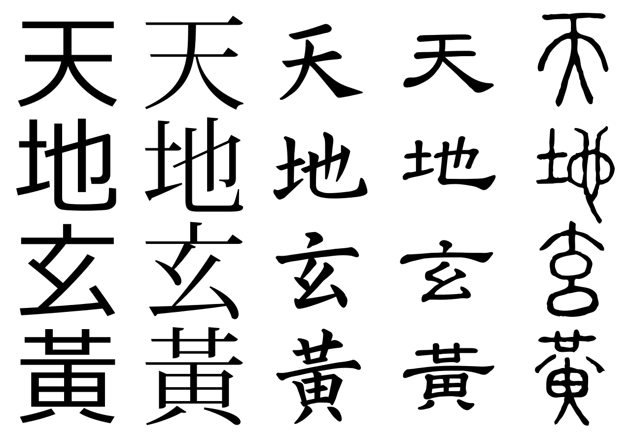 Ancient Chinese Symbols and Meanings,Chinese Symbols with