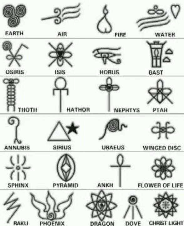 Egyptian Symbols eye of Horus Maat religious life hieroglyphs