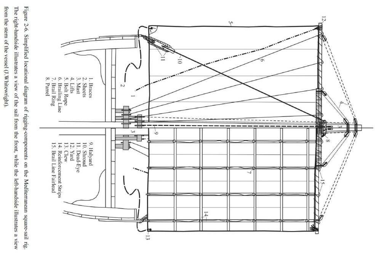 medium resolution of square sailing rig j whitewright 2008