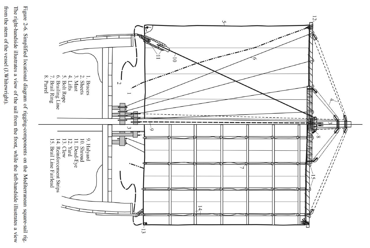 hight resolution of square sailing rig j whitewright 2008