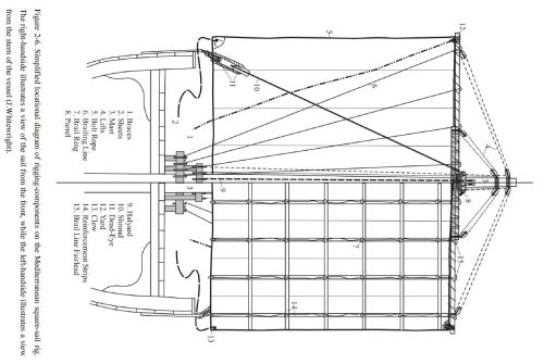 small resolution of square sailing rig j whitewright 2008