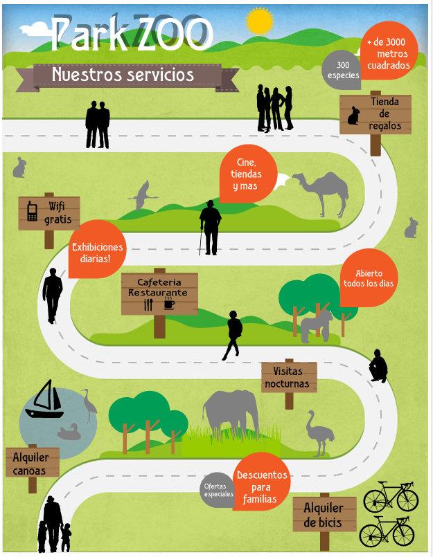 park-zoo-infografia