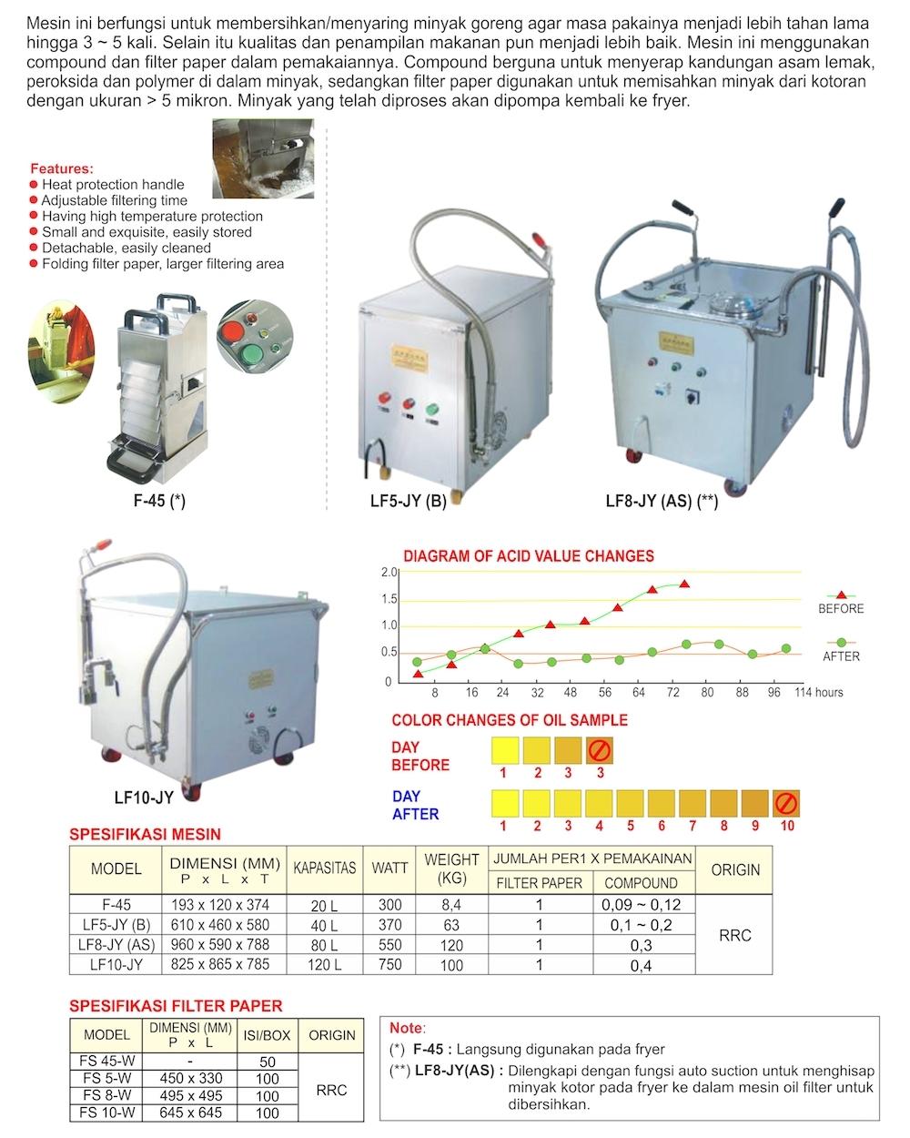 Mesin Penyaring Minyak Goreng | Mesin Penjernih Minyak | Oil Filter