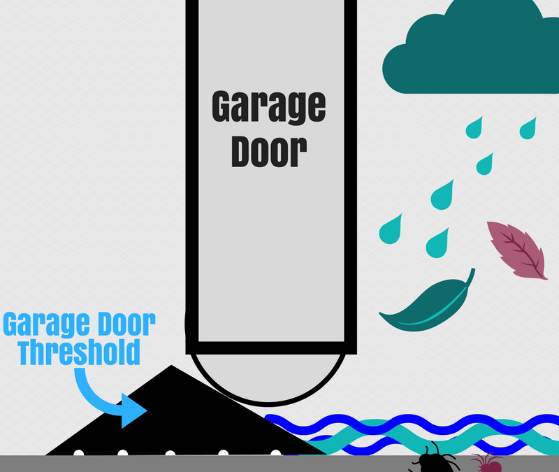 Garage Winter Weather Tips