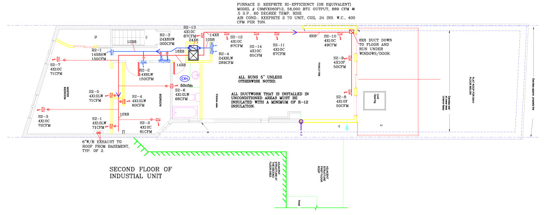 sample of project plans