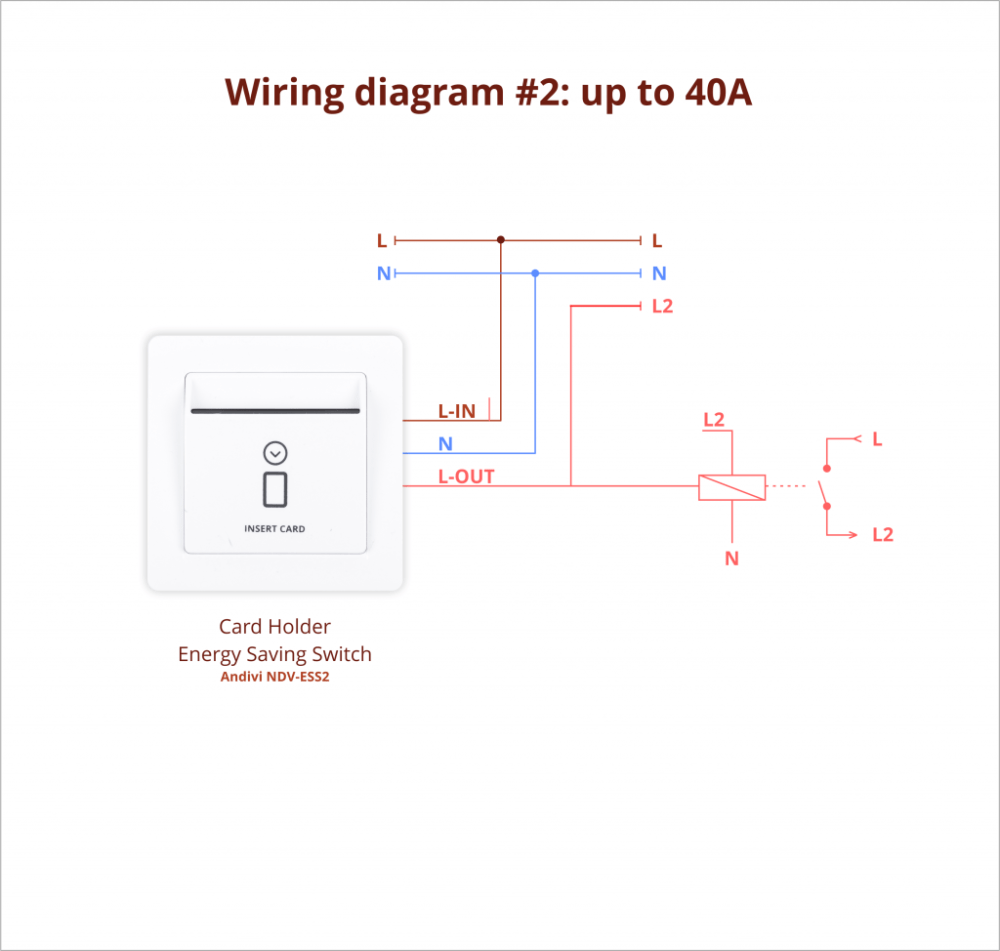 medium resolution of energy saving switch example 2 wiring diagram andivi