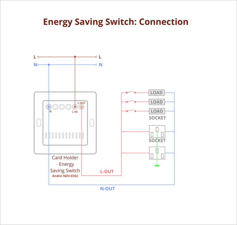 medium resolution of energy saving switch example 3 connection andivi