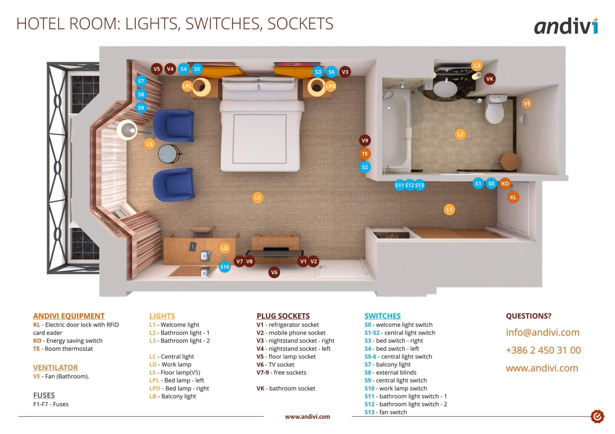 hight resolution of electrical installation plan hotel room lights sockets switches