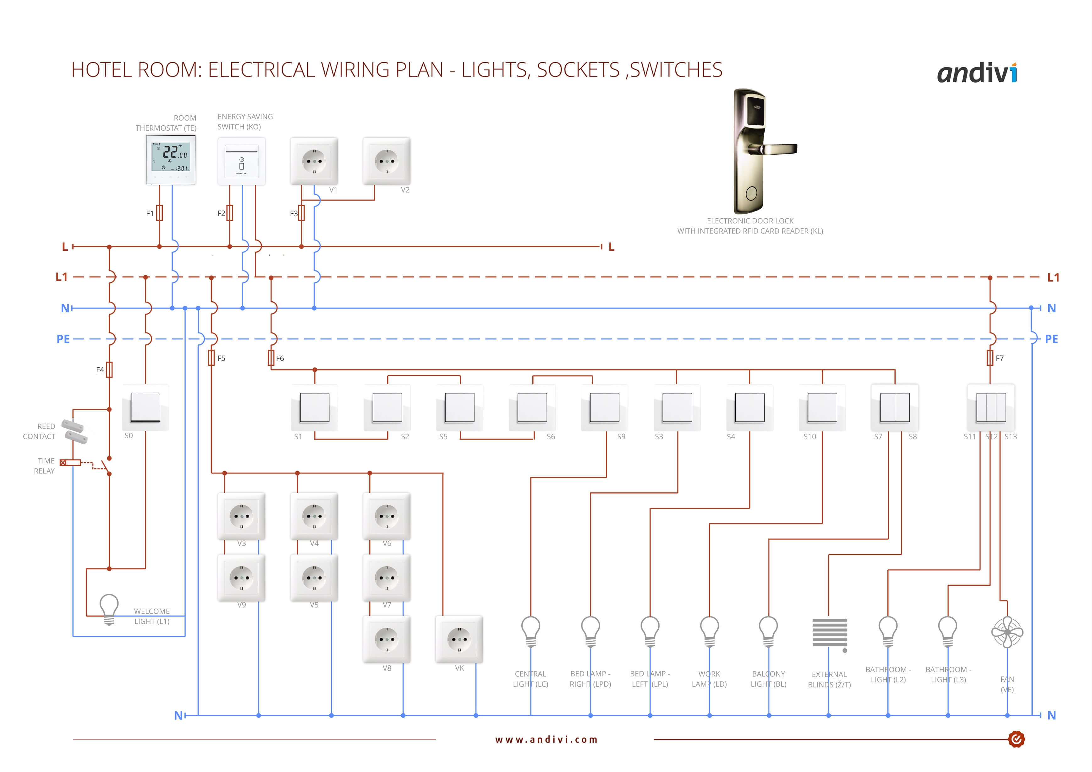 building electrical installation wiring diagram garmin transducer installations layout plan for a typical hotel room lights sockets switches