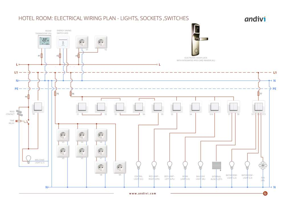 medium resolution of electrical wiring plan hotel room lights sockets switches