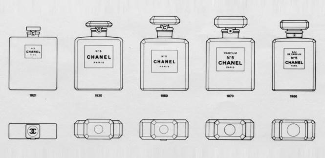 evoluzione del flacone di chanel n°5
