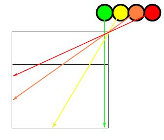 Regola del bastone