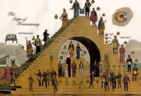 Masonic architecture in KUWAIT