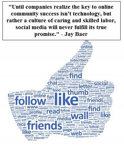 Until companies realize the key to online community success isn't technology, but rather a culture of caring and skilled labor, social media will never fulfill its true promise. ~ Jay Baer