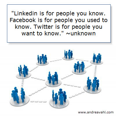 """""""LinkedIn is for the people you know, Facebook is for the people you used to know, Twitter is for people you want to know"""""""
