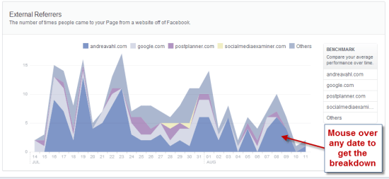 Facebook External referrers