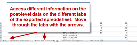 Tabs on excel