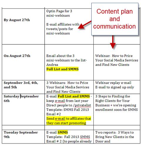 av-content-plan