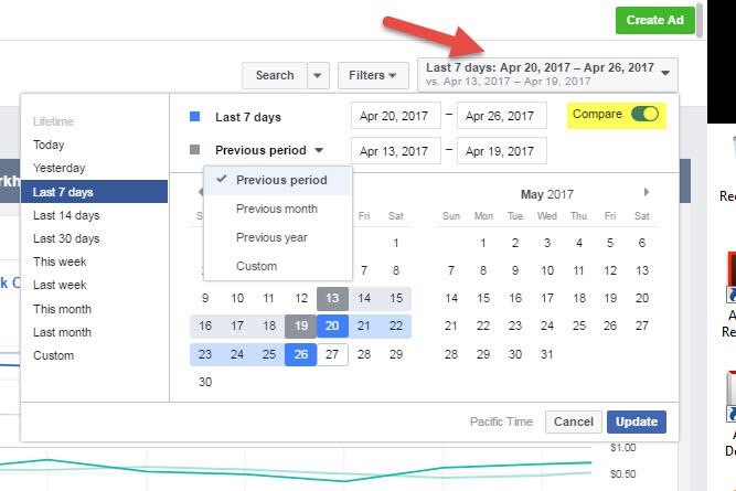 Facebook Ads date comparison