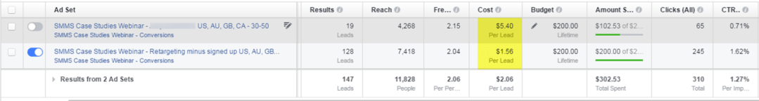 Facebook ad results warm and cold traffic