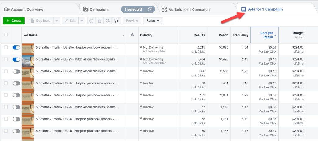 Comparing results Facebook Ad level