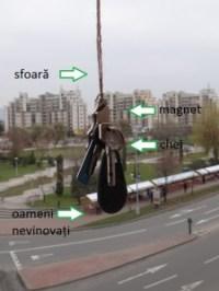 chei-sfoara-magnet