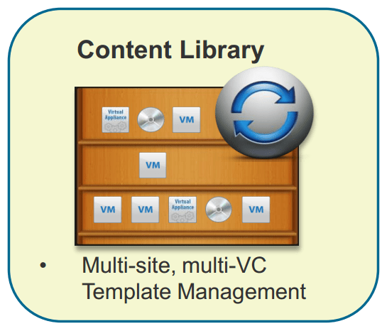 contentlibrary