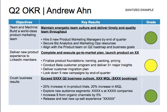 실제 링크드인에서 사용하는 OKR (주요 사업 내용은 삭제하였음)