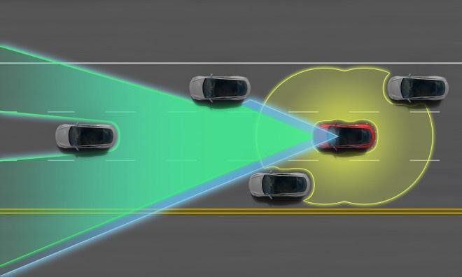 테슬라의 무인 자동차 기능 (출처: Tesla)