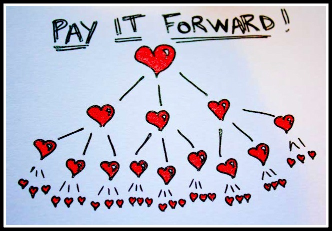 http://margaretbourlon.com/gef-requirments/fun_new_culture_stuff/pay-it-forward/