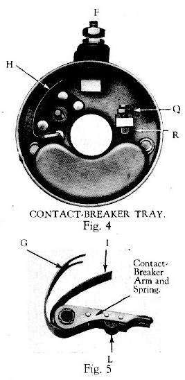 Distributor and Contact Breaker