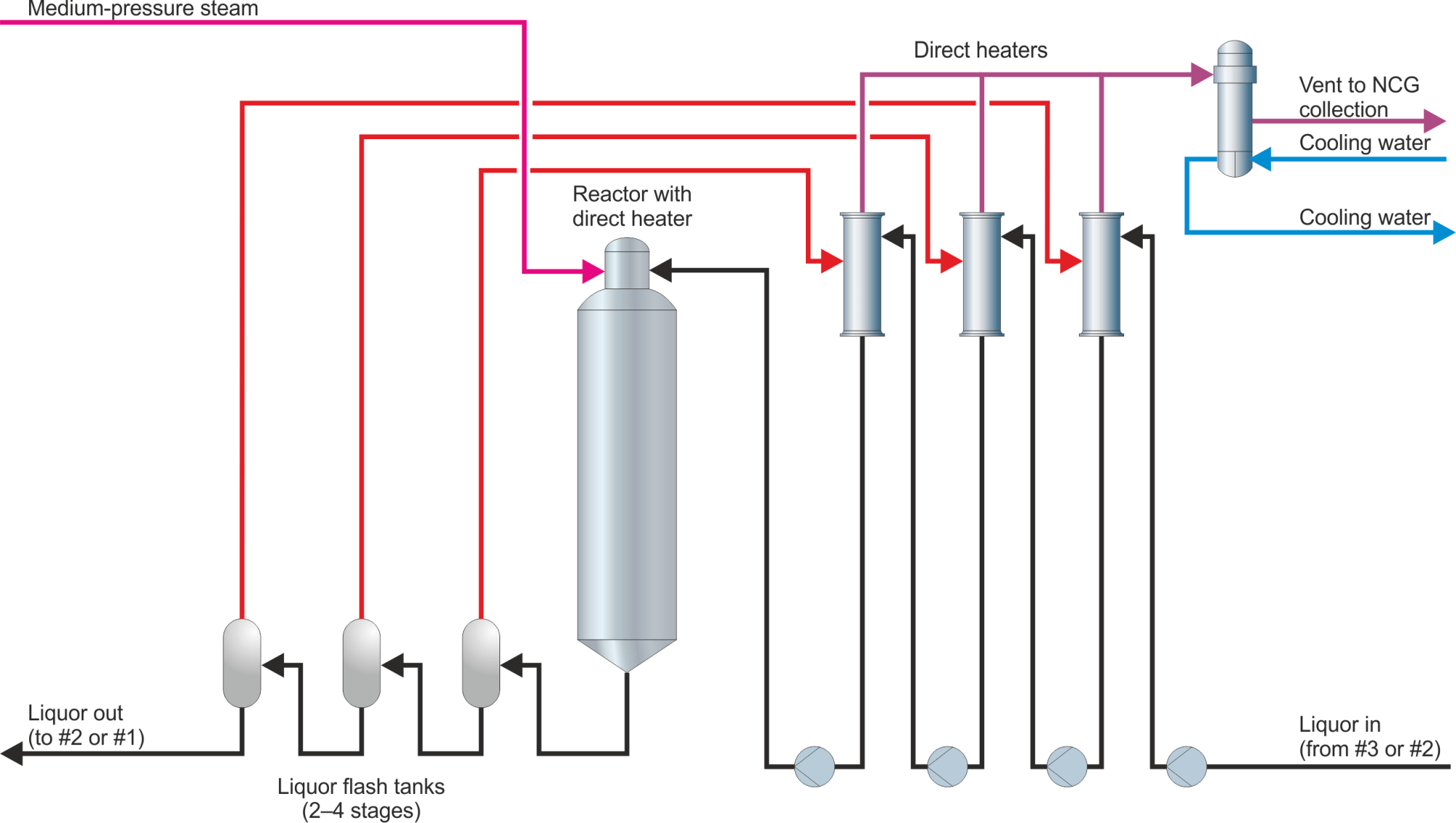hight resolution of andritz liquor heat treatment lht system
