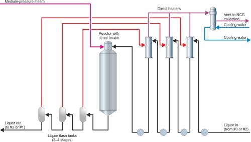small resolution of andritz liquor heat treatment lht system