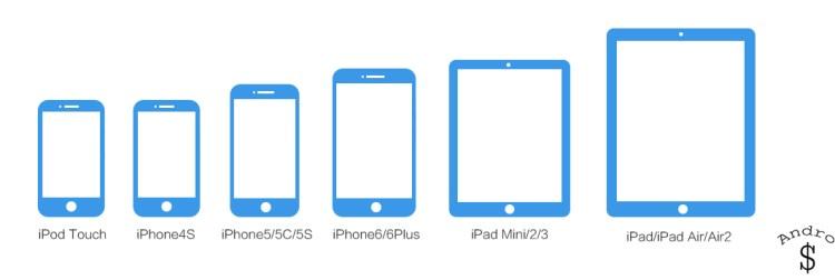 iOS 8 Jailbreak Devices - Andro Dollar