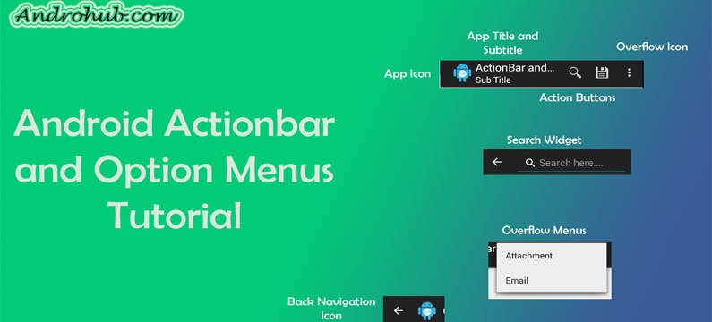 Android ActionBar and Option Menus - Androhub