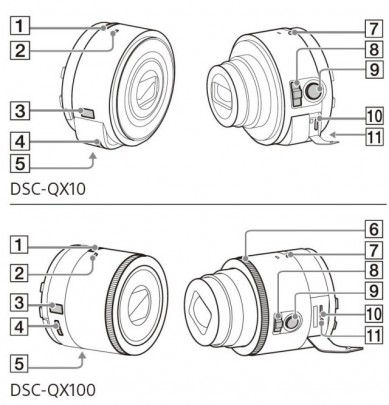 Sony-QX100-and-QX10-lens-cameras-leaked-manual-640×667