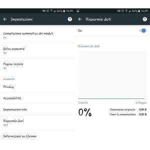 risparmiare traffico dati su Android