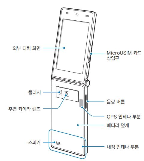 Samsung Galaxy Folder user manual confirms funky clamshell