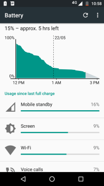 Moto G4 Plus Battery life