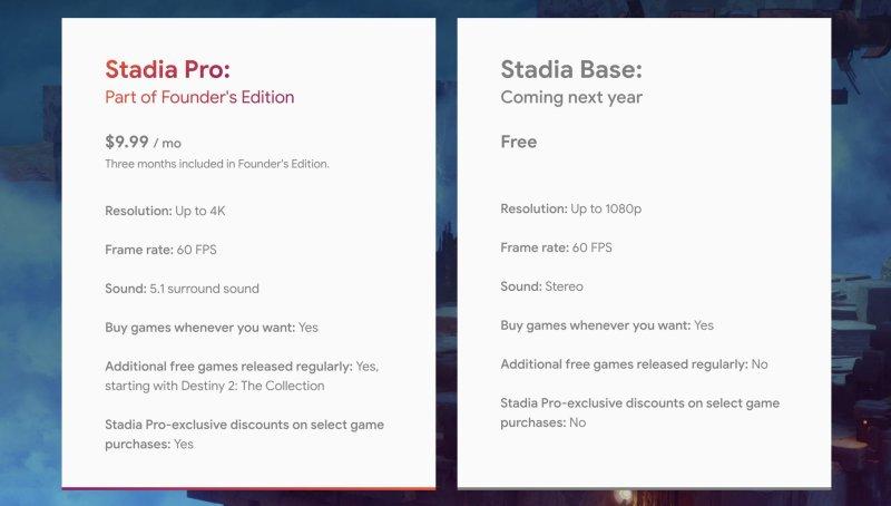 Сравнение двух планов для Stadia