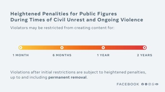 Facebook Oversight Board Heightened Policy Final