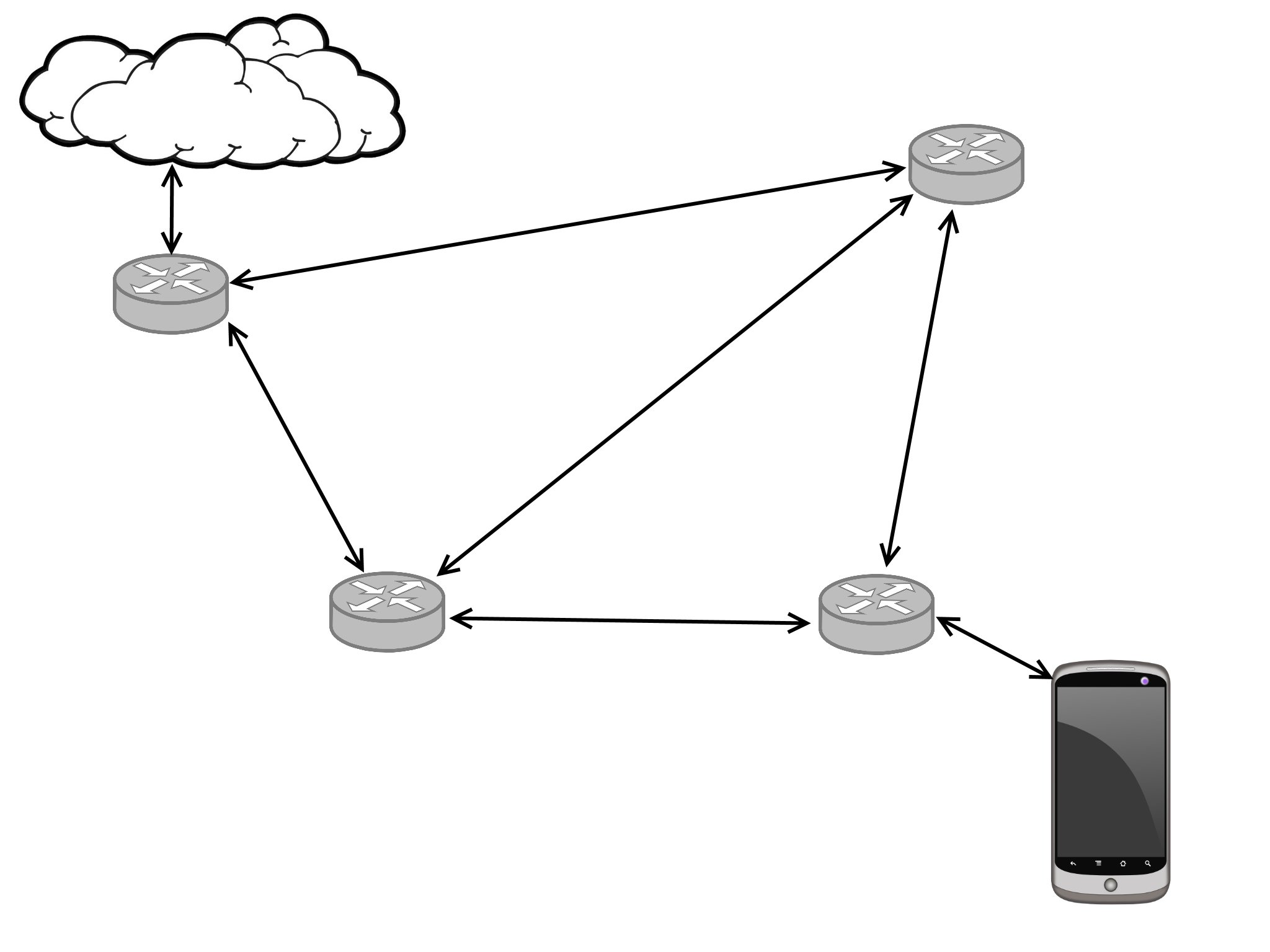 medium resolution of mesh network