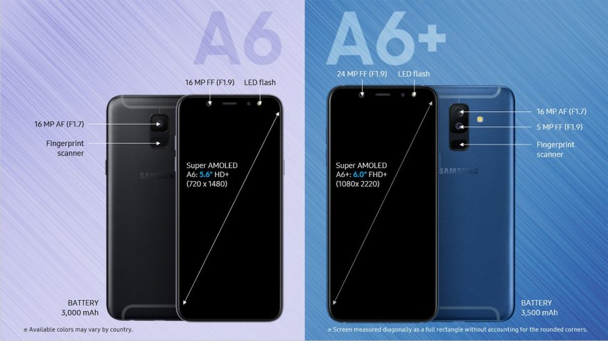 Image result for Galaxy A6 and A6+