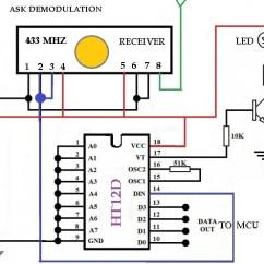 Rf Transmitter And Receiver Block Diagram 2001 Chevy Silverado 1500 Hd Wiring 433 Mhz Module Details Circuit For 12e Cir
