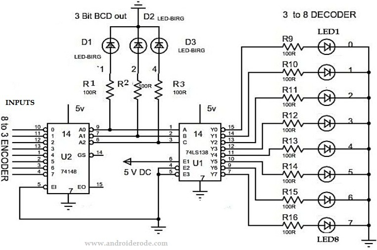 Encoder and Decoder Circuits using IC 74148 & 74138