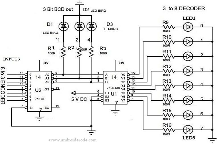 3 8 decoder circuit