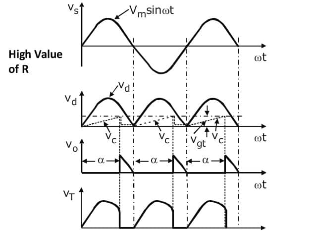 Full Wave RC Triggering of SCR Circuit Simulation