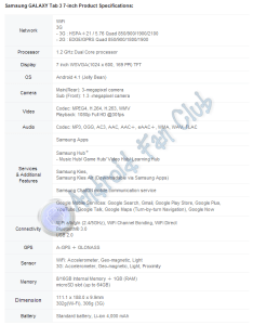 Samsung Galaxy Tab 3 - 7 Inches - Detailed Specifications